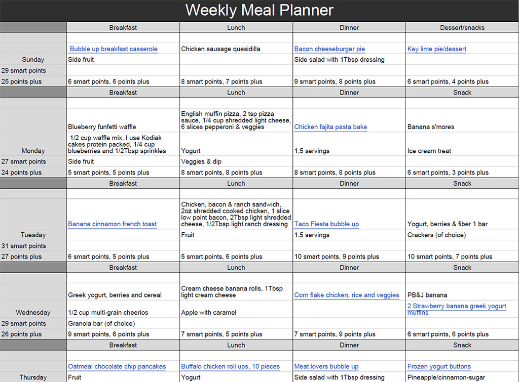 7 day meal plan for smart points & points plus - Drizzle Me Skinny ...